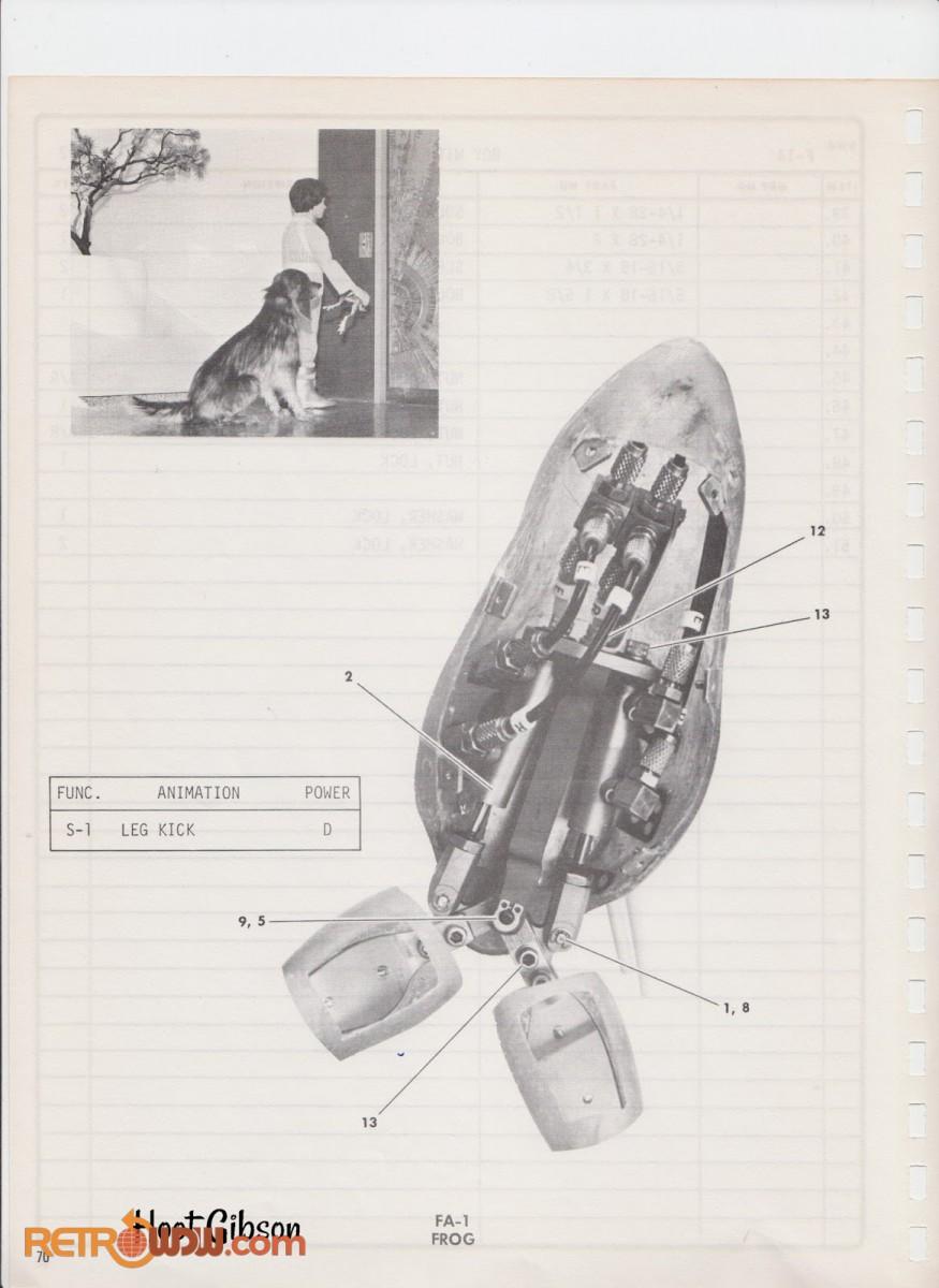 audio-animatronic Archives - RetroWDW