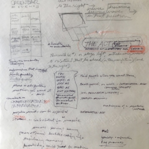 Age Of Information Exhibit Notes