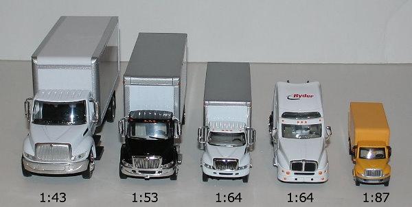 Model Scales Primer